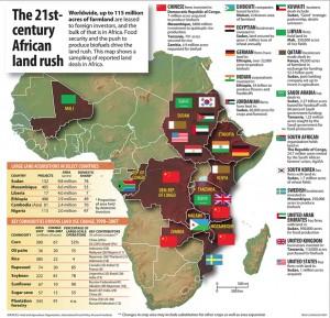 africa land grab